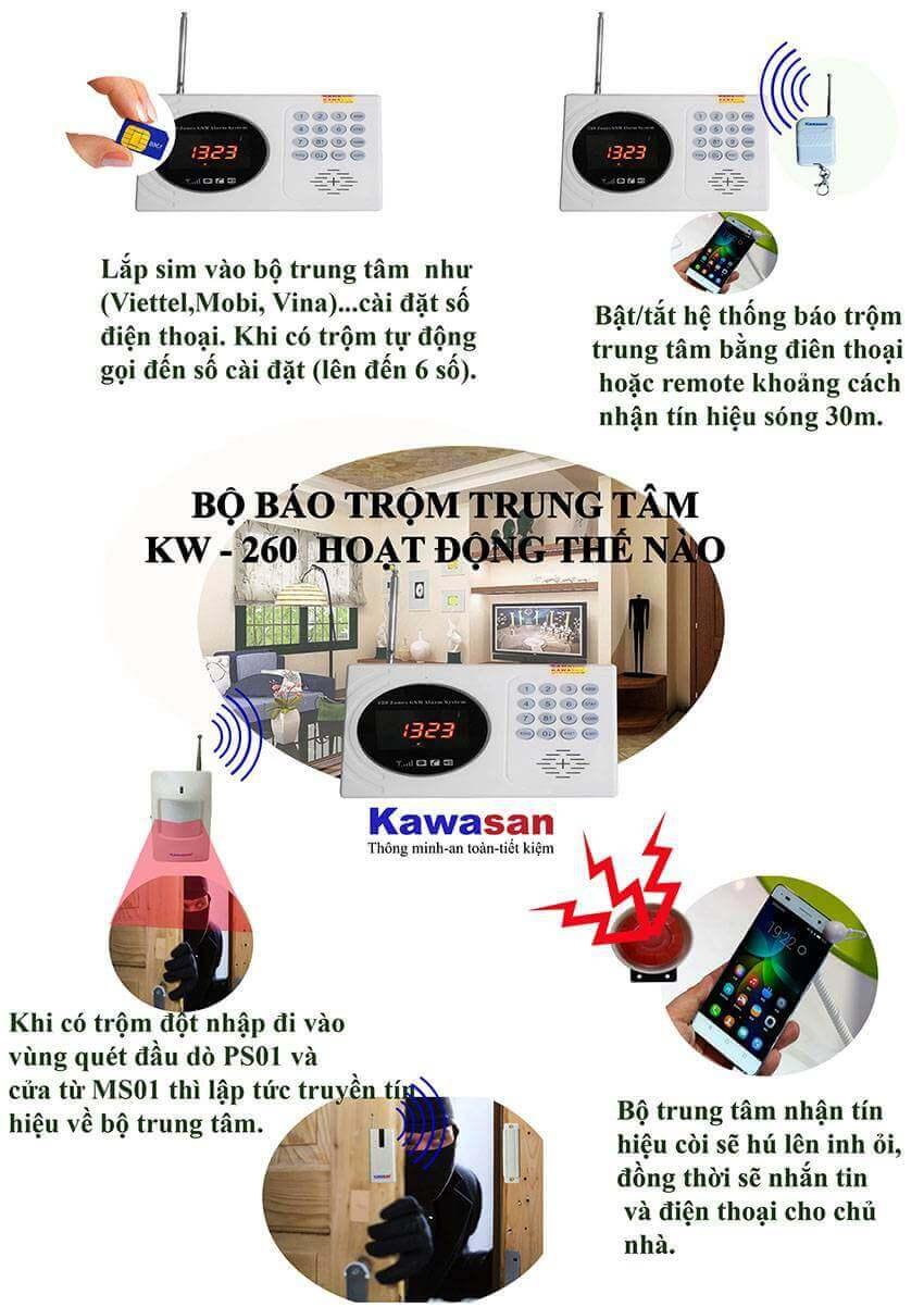 Thiết bị chống trộm báo qua điện thoại KW-260 dùng Sim