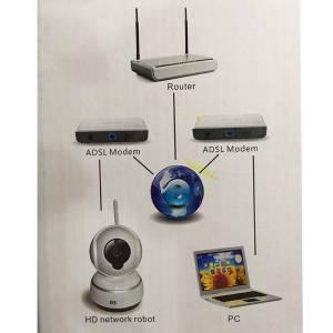 Camera IP Wifi 1.3MP 960P HD