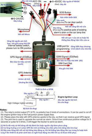Hướng dẫn lắp đặt Thiết bị định vị GPS, theo dõi vị trí toàn cầu cho ô tô, xe máy GT08 (Kèm thẻ RFID)